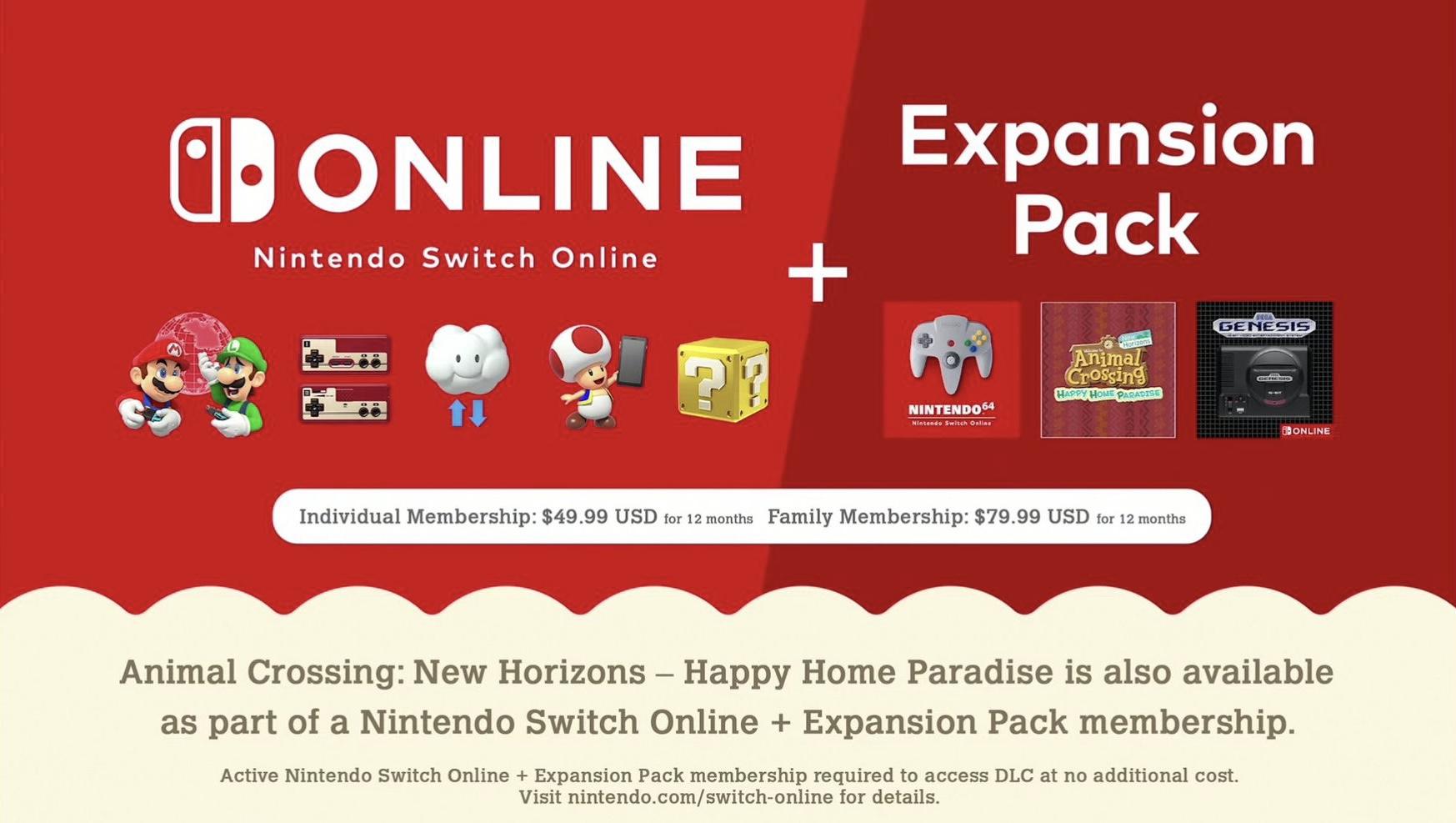 Este será el precio de la nueva suscripción de Nintendo Online